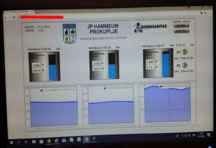 JP Hammeum uveo digitalni sistem kontrole vodovodne mreže